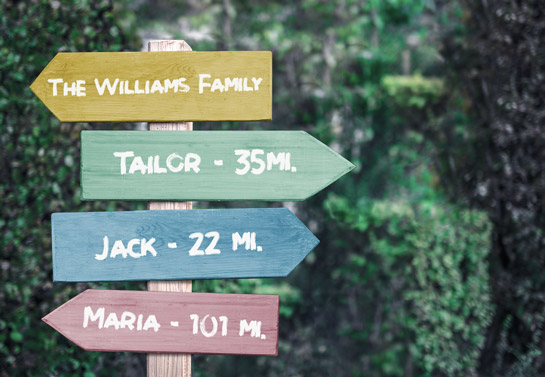 The Williams Family signpost as a gift