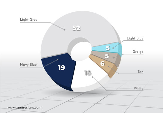 home office best colors survey chart