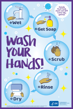 Cdc Covid 19 Template Hand Washing Guide