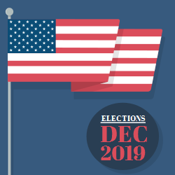 Choose the perfect us flag patriotic template and use for your political campaign. United States flag themed templates and more available on Square Signs.