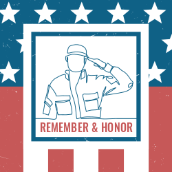 Customizable template for Memorial Day signs